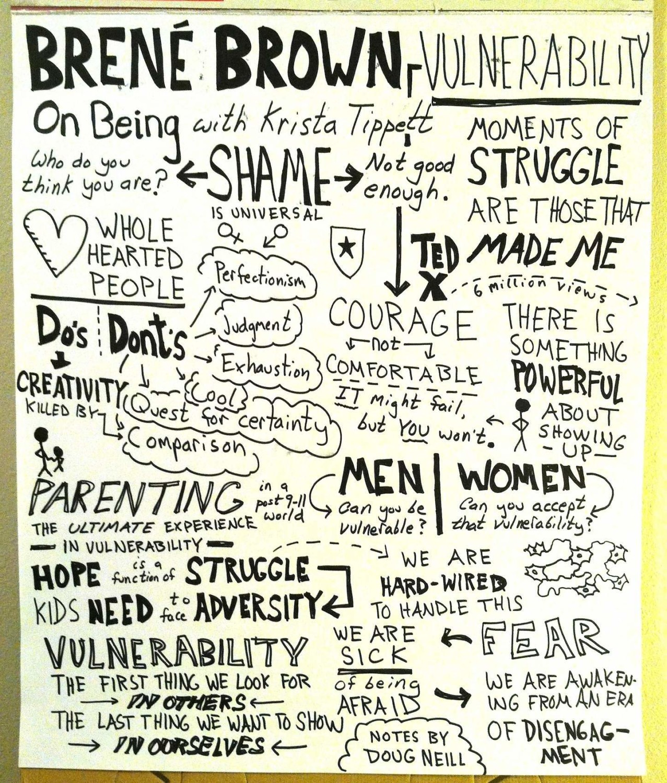 La Vulnerabilidad de Brené Brown